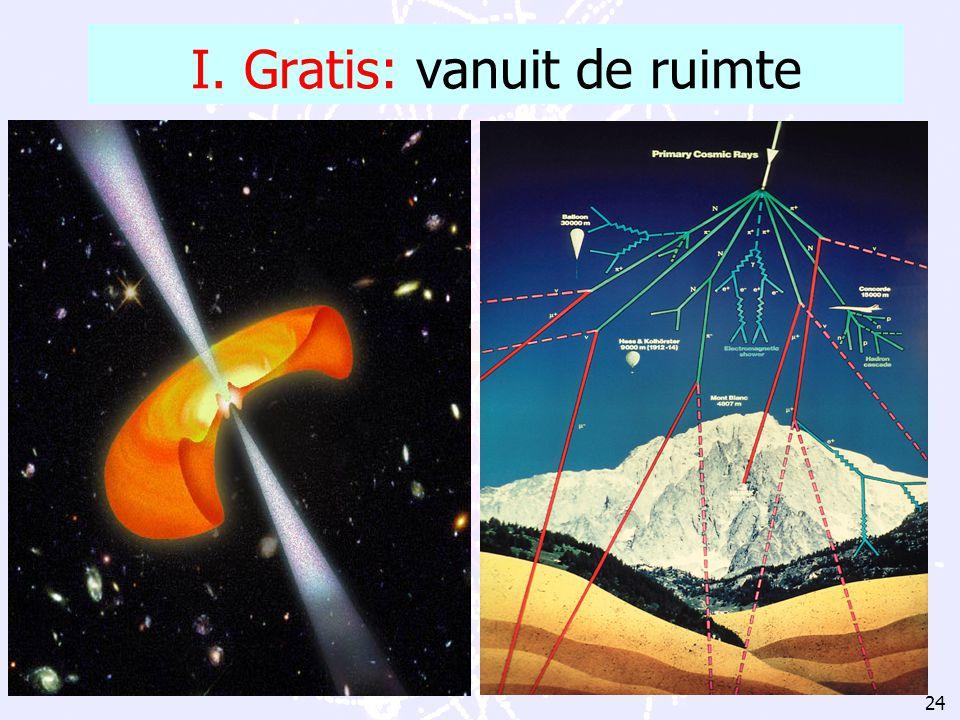 F. Linde: MasterClass Natuurkunde April 2002 Hoe maak je elementaire deeltjes? In: de cosmos kern reakties botsingsmachines