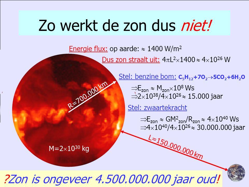 F. Linde: MasterClass Natuurkunde April 2002 Hoe werkt de zon? Het kernfusie proces Neutrino's Metingen v/d neutrino flux!