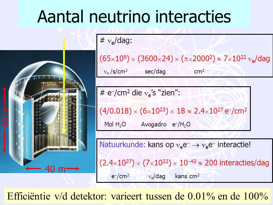 36 Neutrino's van de zon  10 6 jaar e 8 min