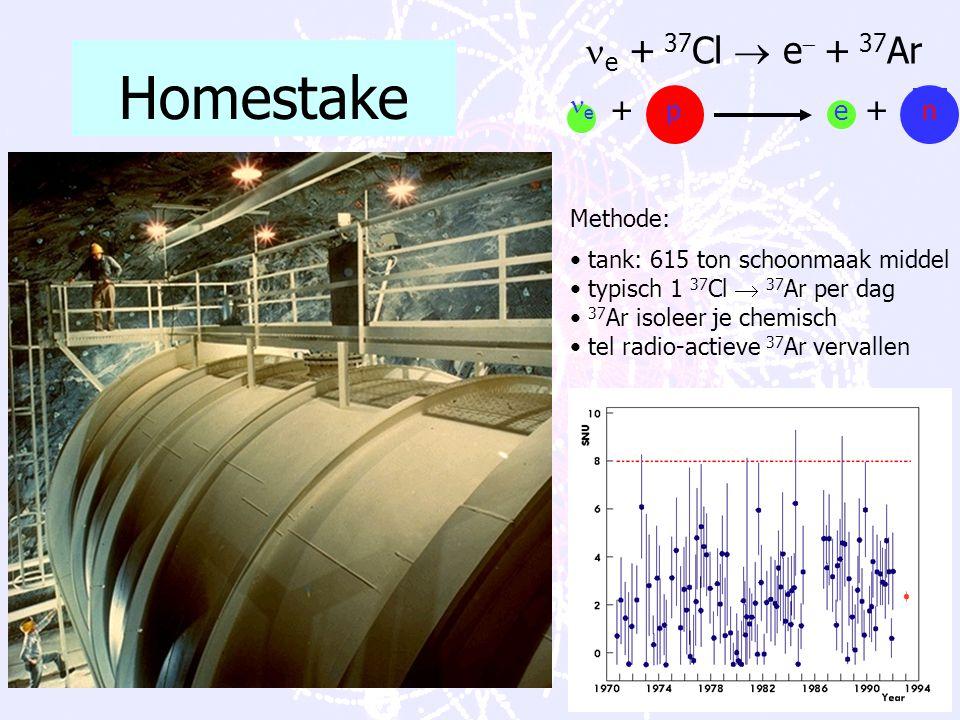 37 Aantal neutrino interacties 40 m # e /dag: (65  10 9 )  (3600  24)  (  2000 2 )  7  10 22 e /dag e /s/cm 2 sec/dag cm 2 # e  /cm 2 die e '