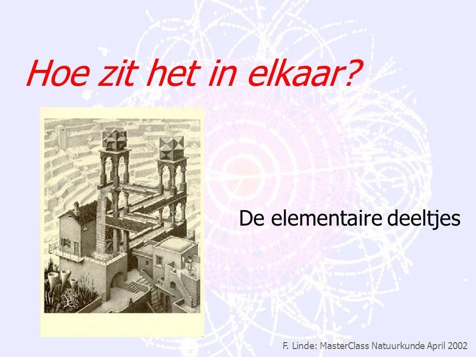 "F. Linde: MasterClass Natuurkunde April 2002 Inleiding deeltjes fysica Deeltjes & krachten Experimentele deeltjes fysica De ""highlights"": historisch p"