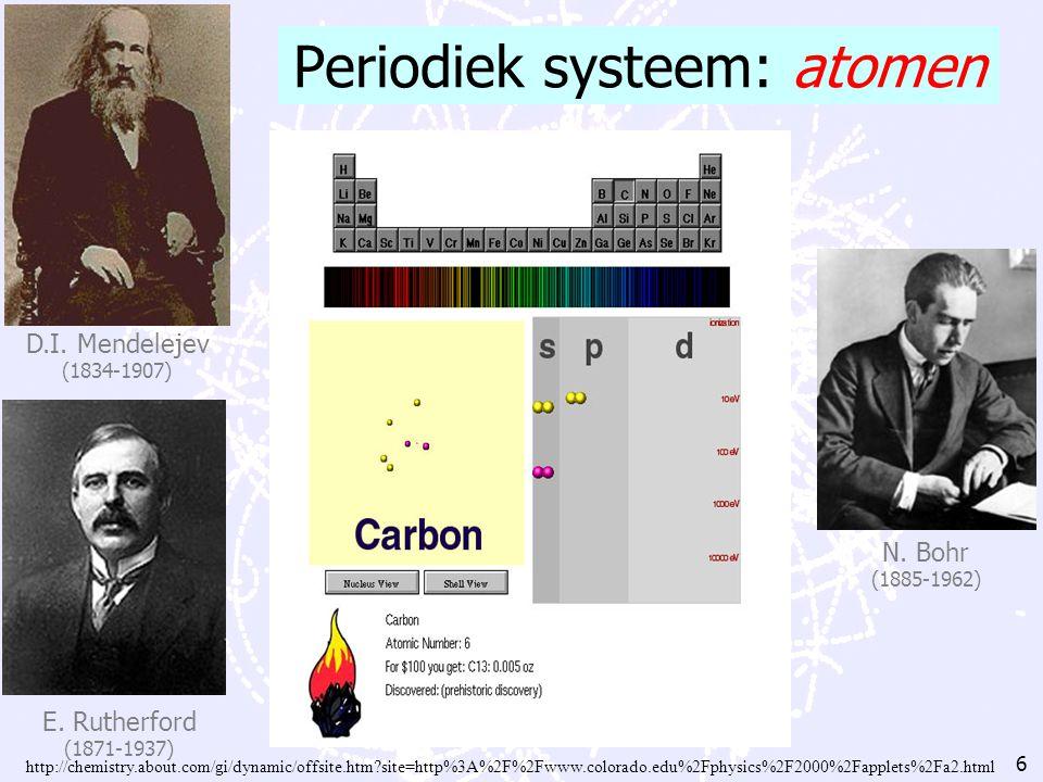 5 e q elektron =  1 elektron p u d u q proton = 1 = 2x(2/3)  1x(1/3) proton n d d u q neutron = 0 = 1x(2/3)  2x(1/3) neutron m e = 0.92  10 -30 kg