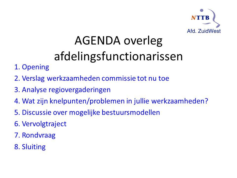 AGENDA overleg afdelingsfunctionarissen 1. Opening 2.