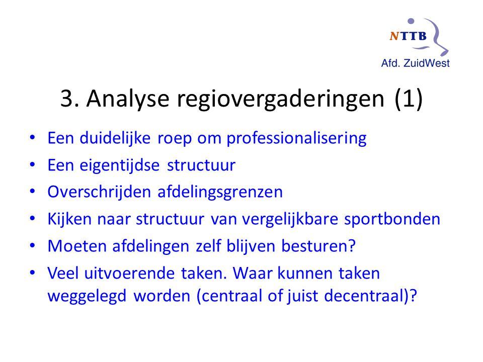 3. Analyse regiovergaderingen (1) Een duidelijke roep om professionalisering Een eigentijdse structuur Overschrijden afdelingsgrenzen Kijken naar stru