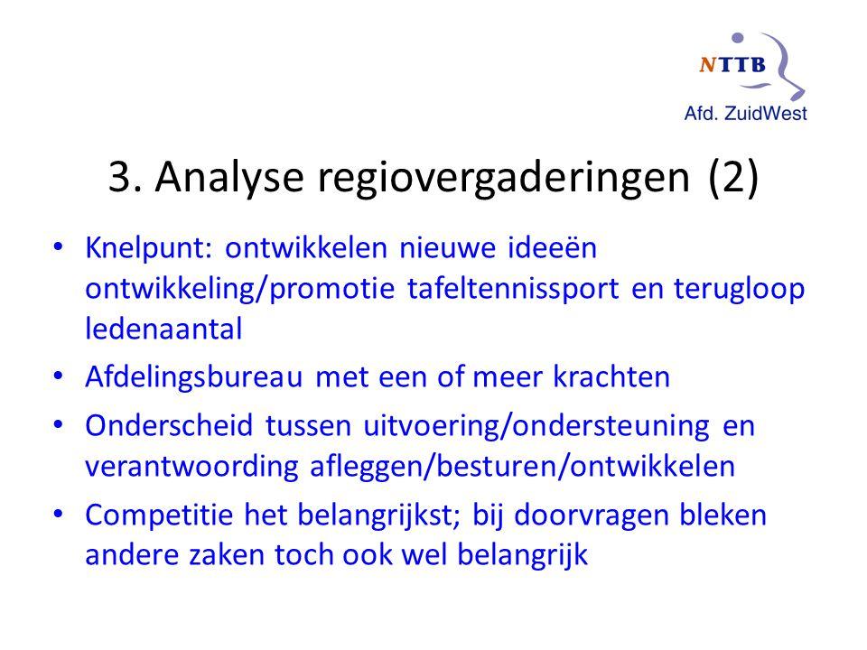 3. Analyse regiovergaderingen (2) Knelpunt: ontwikkelen nieuwe ideeën ontwikkeling/promotie tafeltennissport en terugloop ledenaantal Afdelingsbureau