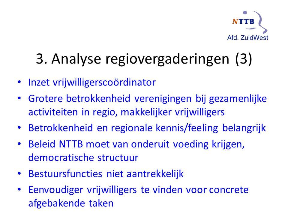 3. Analyse regiovergaderingen (3) Inzet vrijwilligerscoördinator Grotere betrokkenheid verenigingen bij gezamenlijke activiteiten in regio, makkelijke