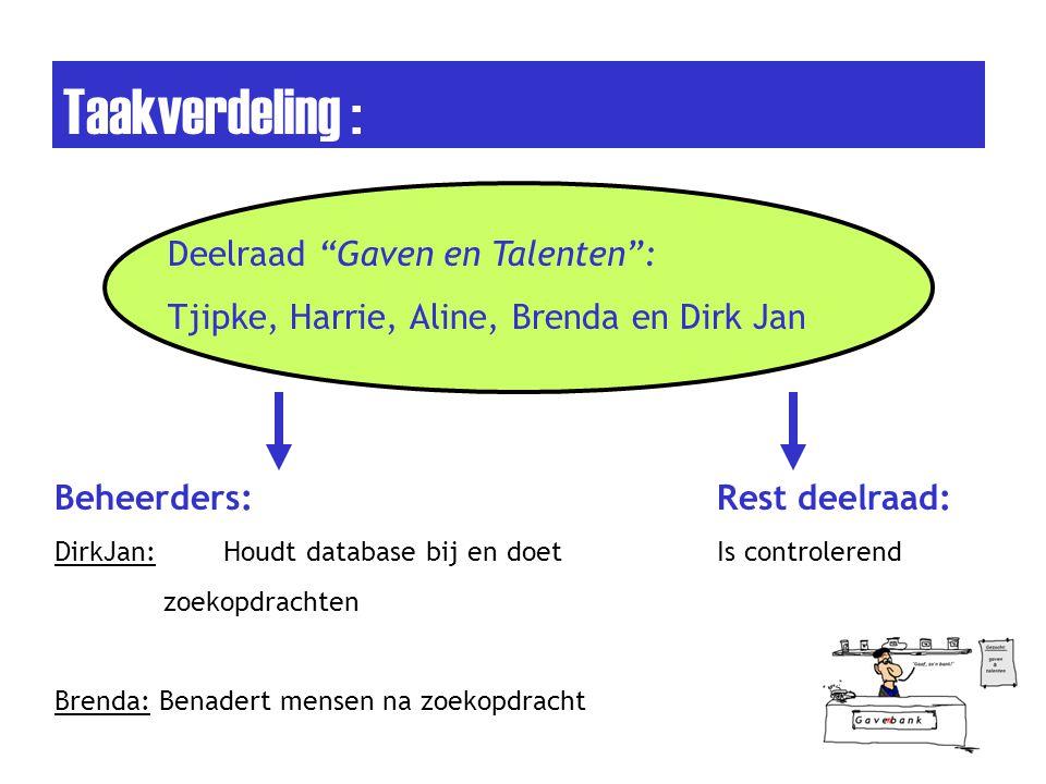 """Taakverdeling : Beheerders: DirkJan: Houdt database bij en doet zoekopdrachten Brenda: Benadert mensen na zoekopdracht Deelraad """"Gaven en Talenten"""": T"""