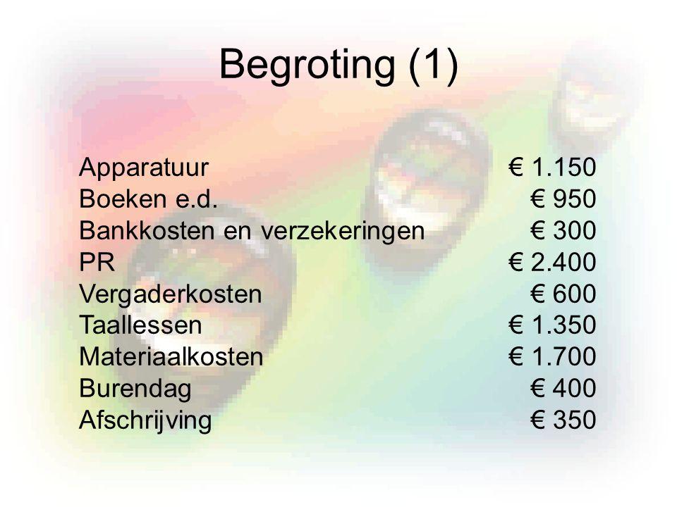 Begroting (1) Apparatuur€ 1.150 Boeken e.d.€ 950 Bankkosten en verzekeringen€ 300 PR€ 2.400 Vergaderkosten€ 600 Taallessen€ 1.350 Materiaalkosten€ 1.700 Burendag€ 400 Afschrijving€ 350
