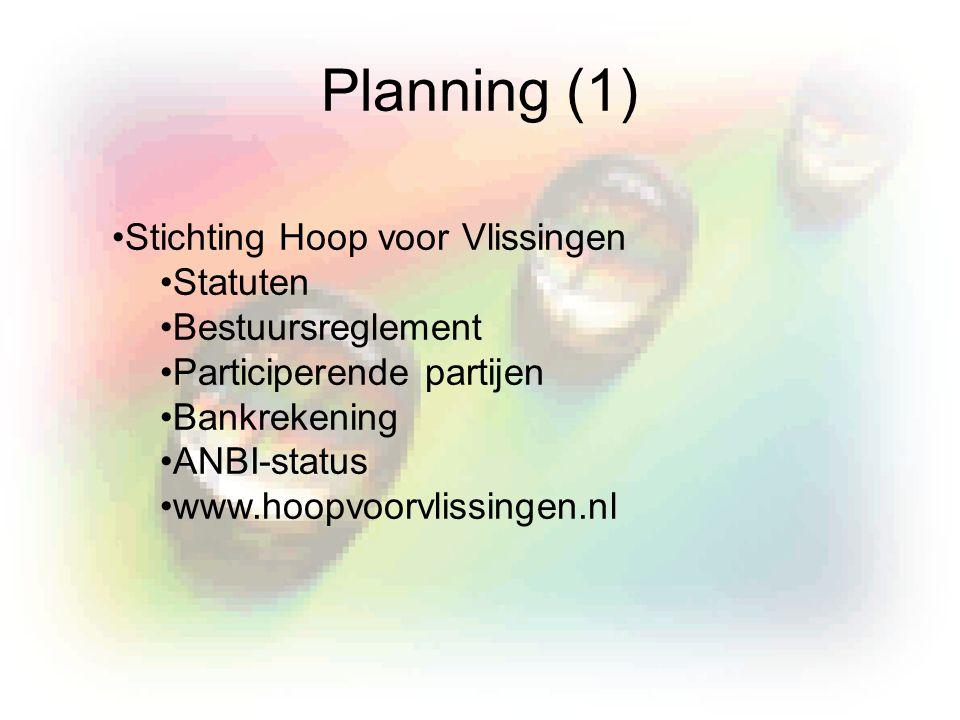 Planning (2) Benoemen projecten Kids club Vrouwenwerk Taallessen Young Grown Ups Session ……