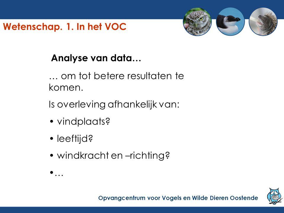 Analyse van data… … om tot betere resultaten te komen.
