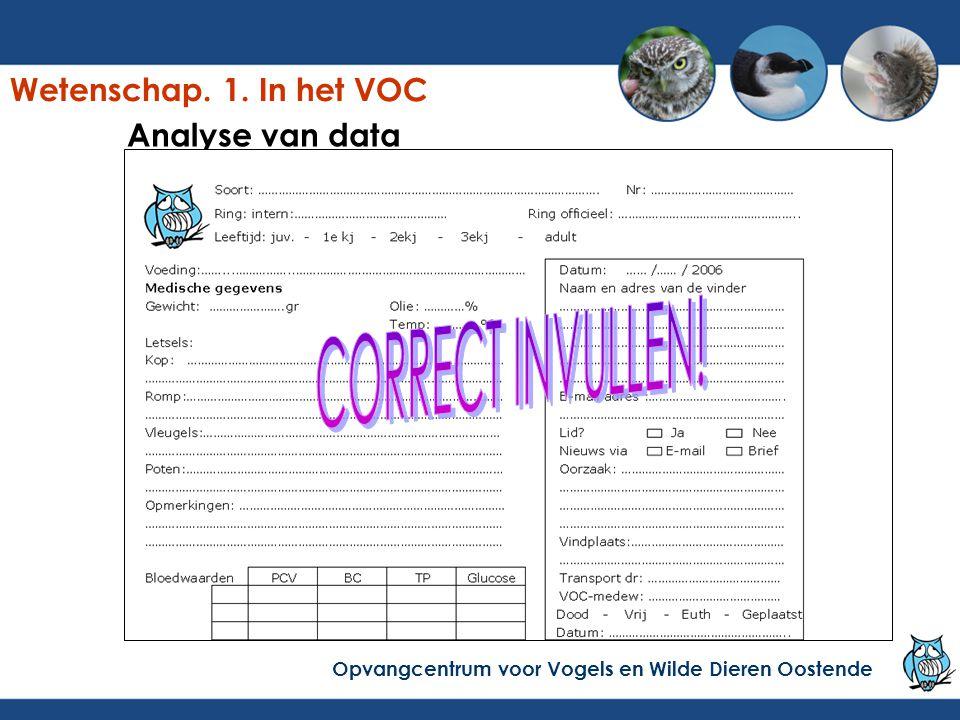 Analyse van data Opvangcentrum voor Vogels en Wilde Dieren Oostende Wetenschap. 1. In het VOC