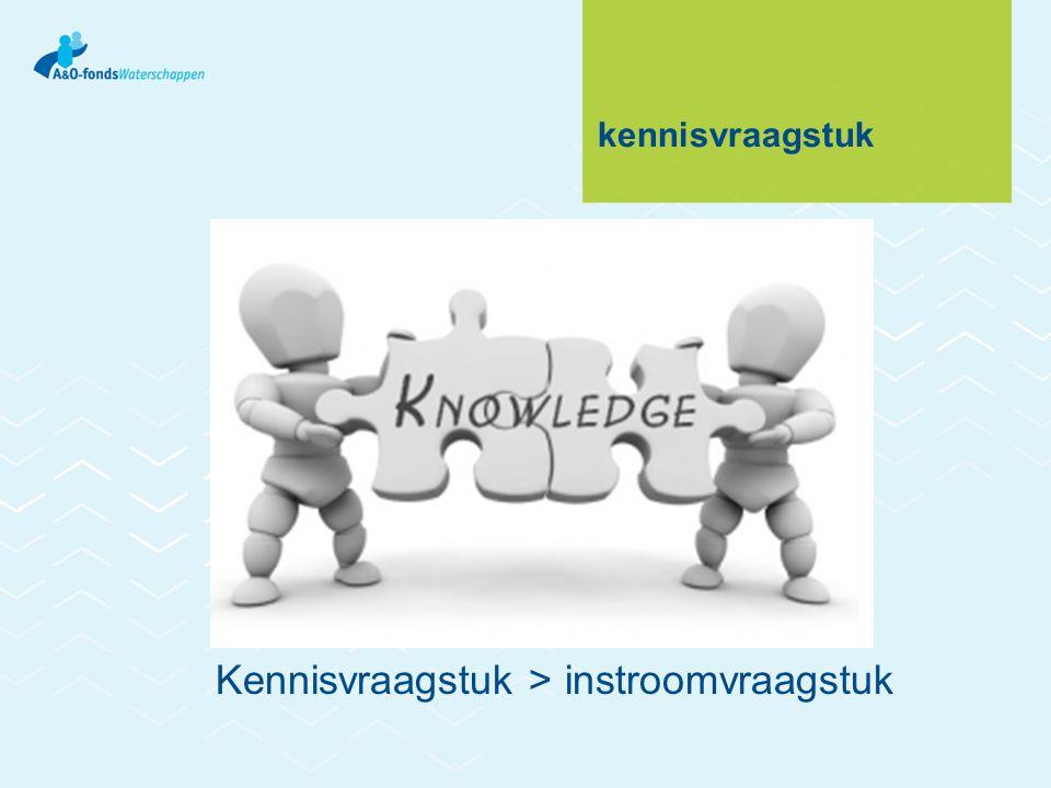 kennisvraagstuk Kennisvraagstuk > instroomvraagstuk