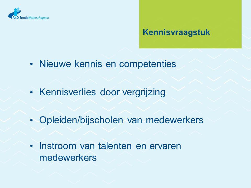 Kennisvraagstuk Nieuwe kennis en competenties Kennisverlies door vergrijzing Opleiden/bijscholen van medewerkers Instroom van talenten en ervaren medewerkers