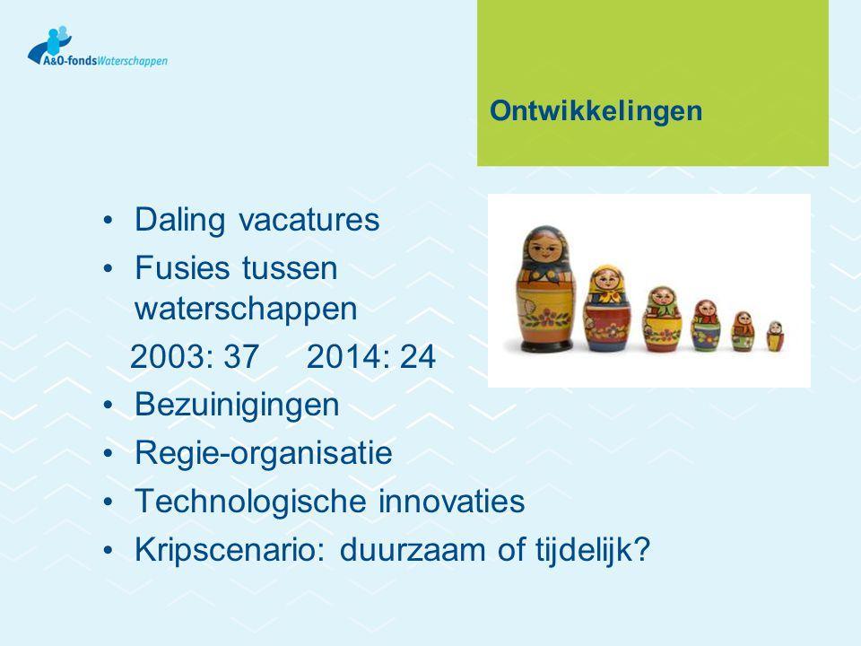 Ontwikkelingen Daling vacatures Fusies tussen waterschappen 2003: 37 2014: 24 Bezuinigingen Regie-organisatie Technologische innovaties Kripscenario: duurzaam of tijdelijk