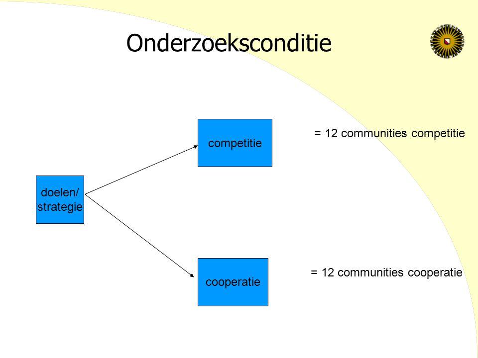 Onderzoeksconditie doelen/ strategie competitie cooperatie = 12 communities competitie = 12 communities cooperatie