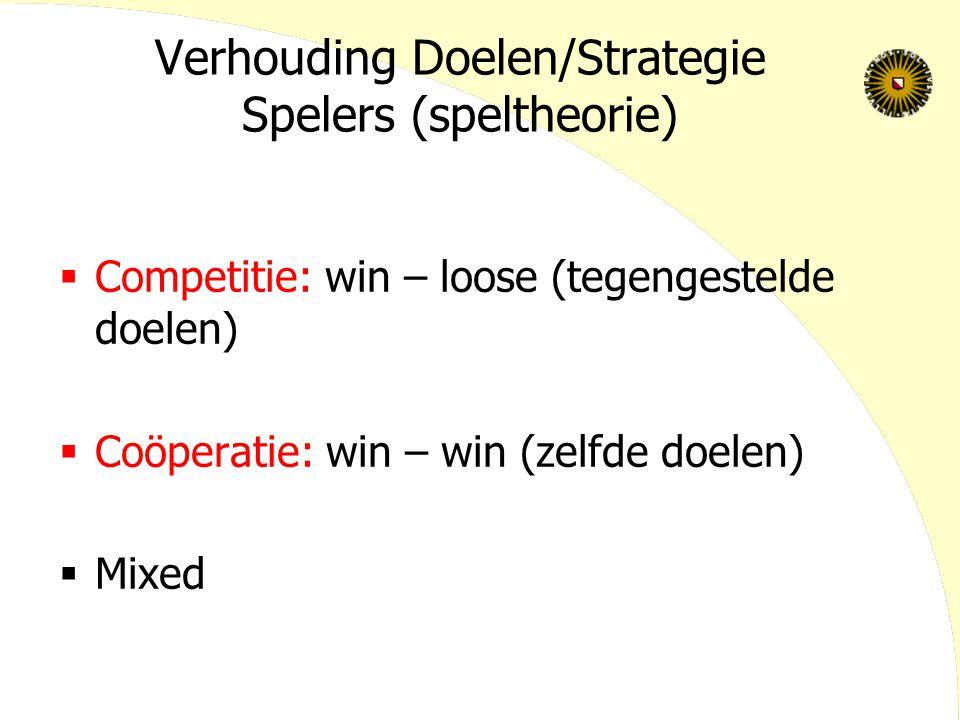 Verhouding Doelen/Strategie Spelers (speltheorie)  Competitie: win – loose (tegengestelde doelen)  Coöperatie: win – win (zelfde doelen)  Mixed