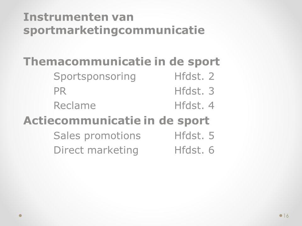 Instrumenten van sportmarketingcommunicatie Themacommunicatie in de sport SportsponsoringHfdst. 2 PRHfdst. 3 ReclameHfdst. 4 Actiecommunicatie in de s
