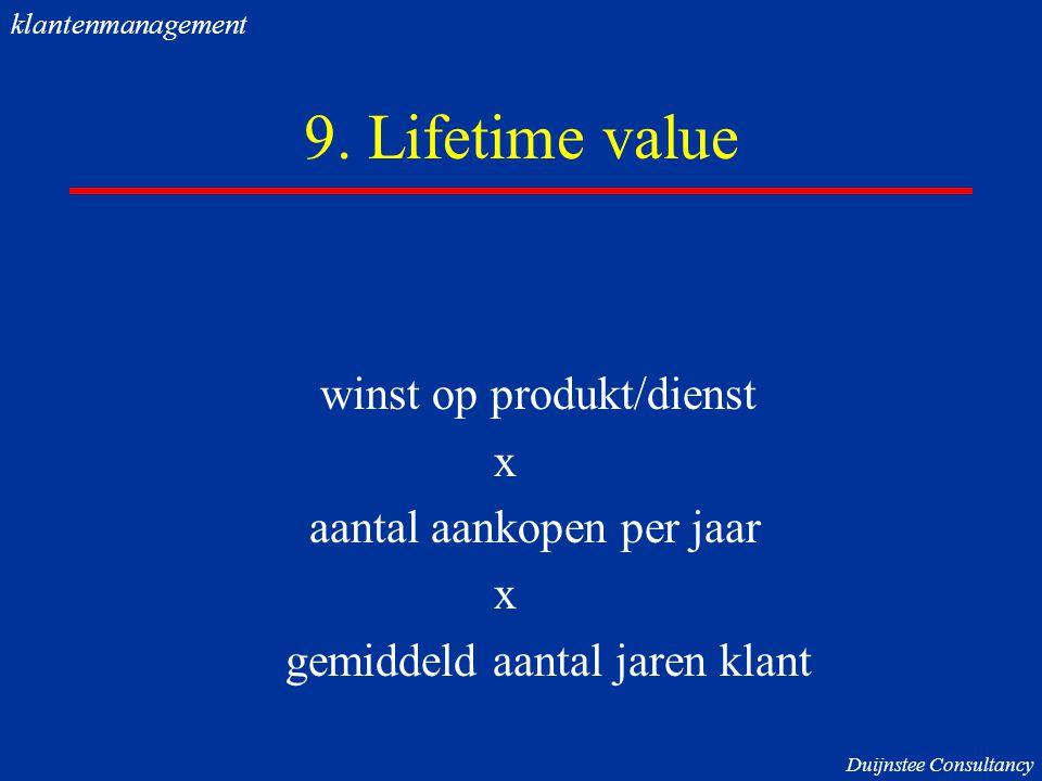 9. Lifetime value winst op produkt/dienst x aantal aankopen per jaar x gemiddeld aantal jaren klant klantenmanagement Duijnstee Consultancy