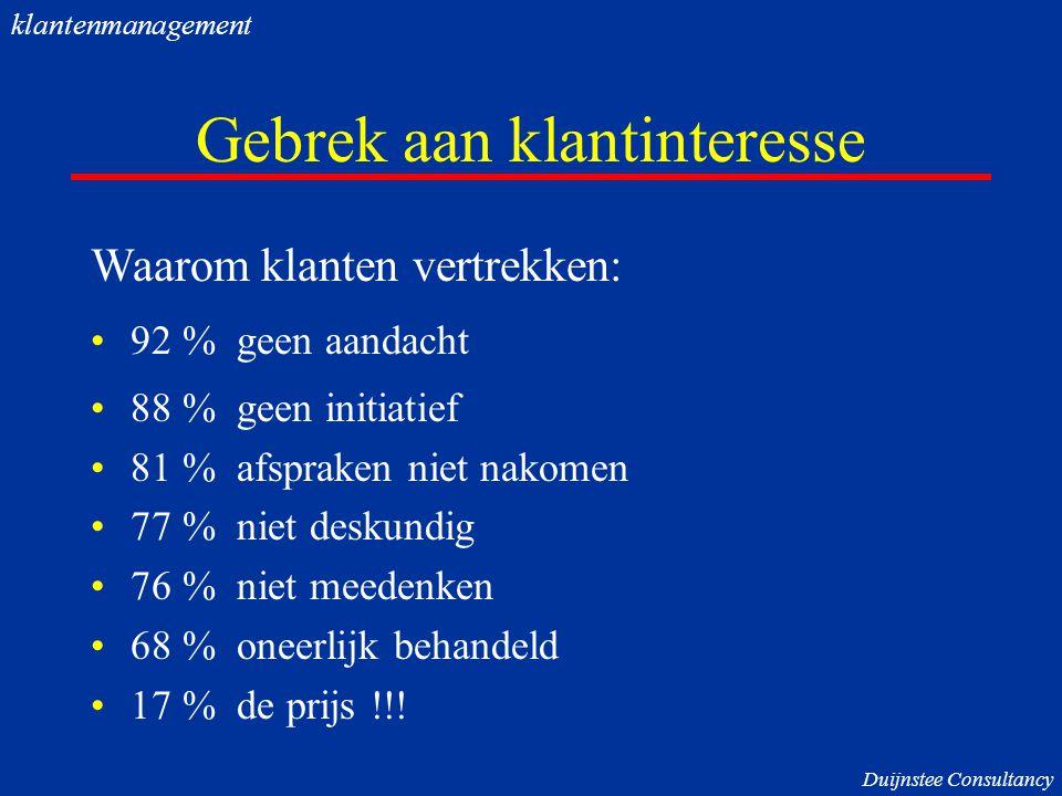 Gebrek aan klantinteresse Waarom klanten vertrekken: 92 % geen aandacht 88 % geen initiatief 81 % afspraken niet nakomen 77 % niet deskundig 76 % niet meedenken 68 % oneerlijk behandeld 17 % de prijs !!.