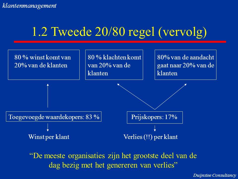 1.2 Tweede 20/80 regel (vervolg) 80 % winst komt van 20% van de klanten 80 % klachten komt van 20% van de klanten 80% van de aandacht gaat naar 20% van de klanten Toegevoegde waardekopers: 83 %Prijskopers: 17% Winst per klantVerlies (!!) per klant Duijnstee Consultancy De meeste organisaties zijn het grootste deel van de dag bezig met het genereren van verlies klantenmanagement
