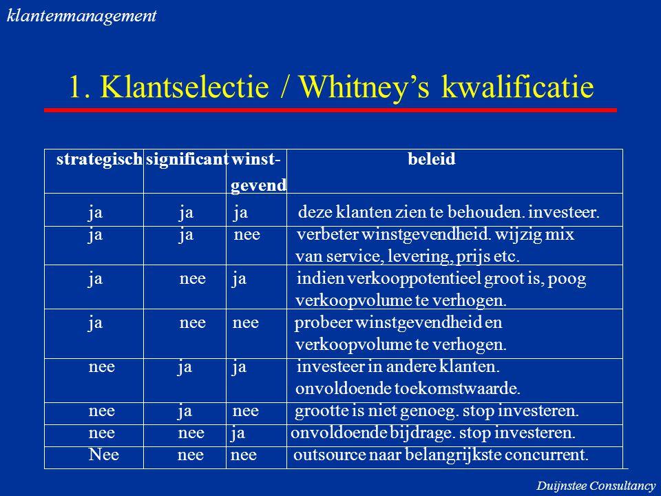1. Klantselectie / Whitney's kwalificatie strategisch significant winst- beleid gevend ja ja ja deze klanten zien te behouden. investeer. ja ja nee ve