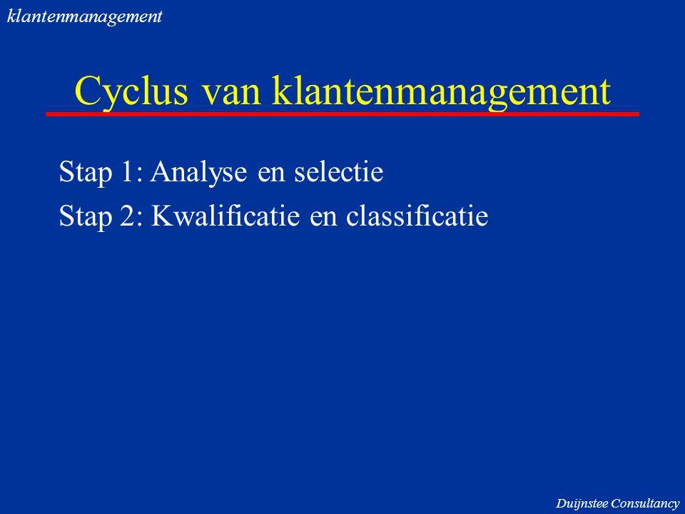 Cyclus van klantenmanagement Stap 1: Analyse en selectie Stap 2: Kwalificatie en classificatie Duijnstee Consultancy klantenmanagement