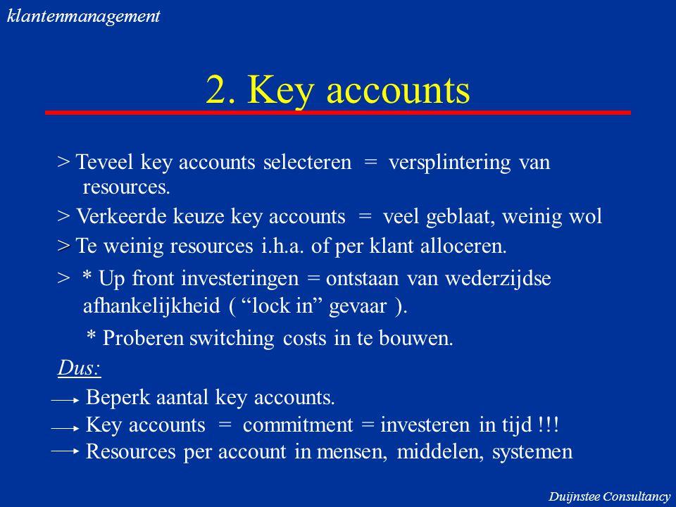 2.Key accounts > Teveel key accounts selecteren = versplintering van resources.
