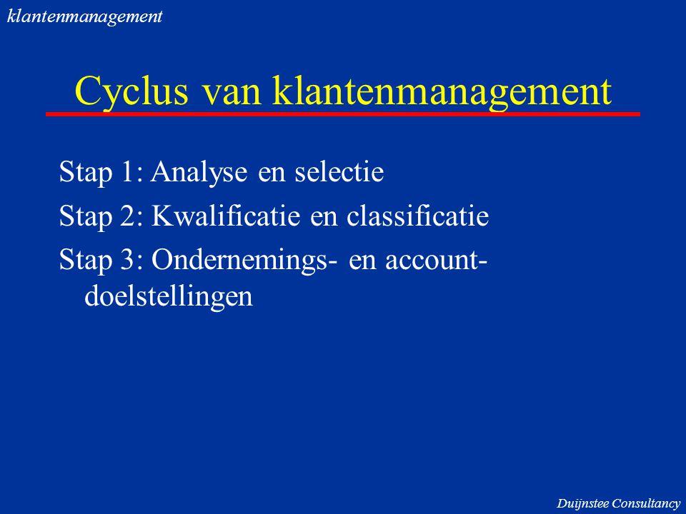 Cyclus van klantenmanagement Stap 1: Analyse en selectie Stap 2: Kwalificatie en classificatie Stap 3: Ondernemings- en account- doelstellingen Duijnstee Consultancy klantenmanagement
