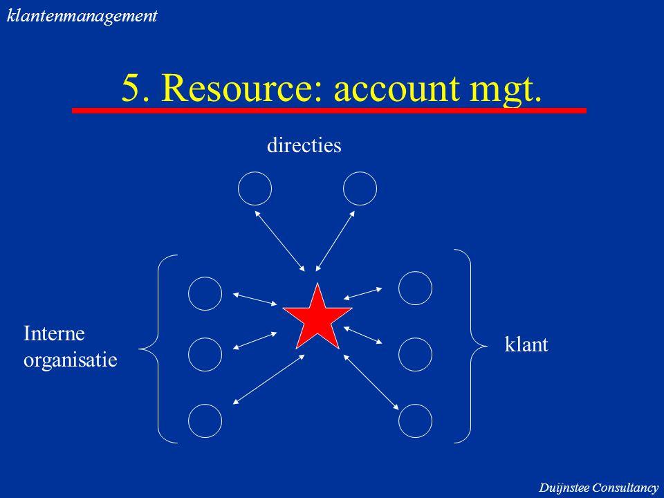 5.Resource: account mgt.