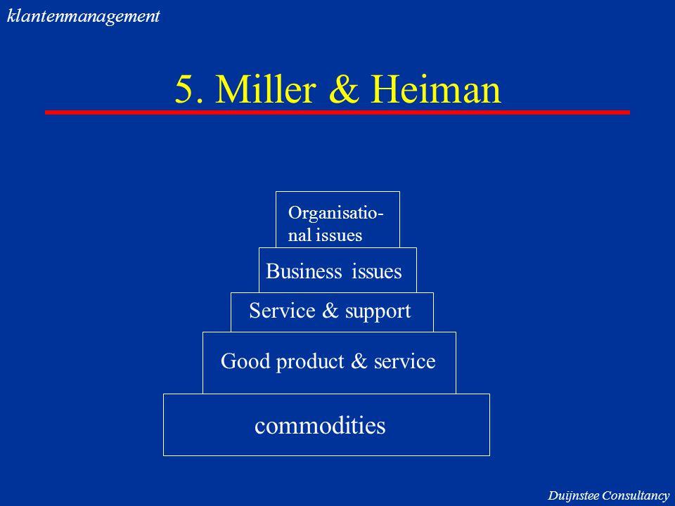 5. Miller & Heiman commodities Good product & service Service & support Business issues Organisatio- nal issues klantenmanagement Duijnstee Consultanc