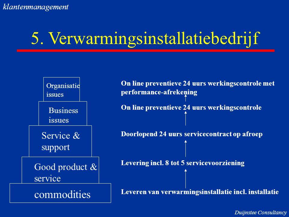 5. Verwarmingsinstallatiebedrijf commodities Good product & service Service & support Business issues Organisatie issues Duijnstee Consultancy Leveren