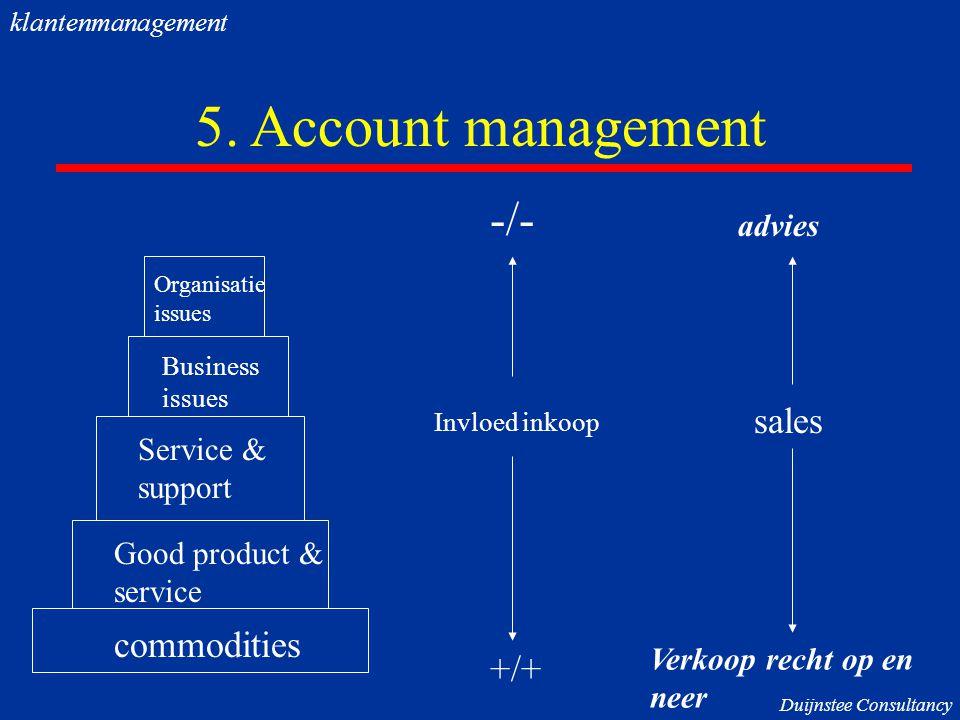 5. Account management commodities Good product & service Service & support Business issues Organisatie issues sales Verkoop recht op en neer advies Du