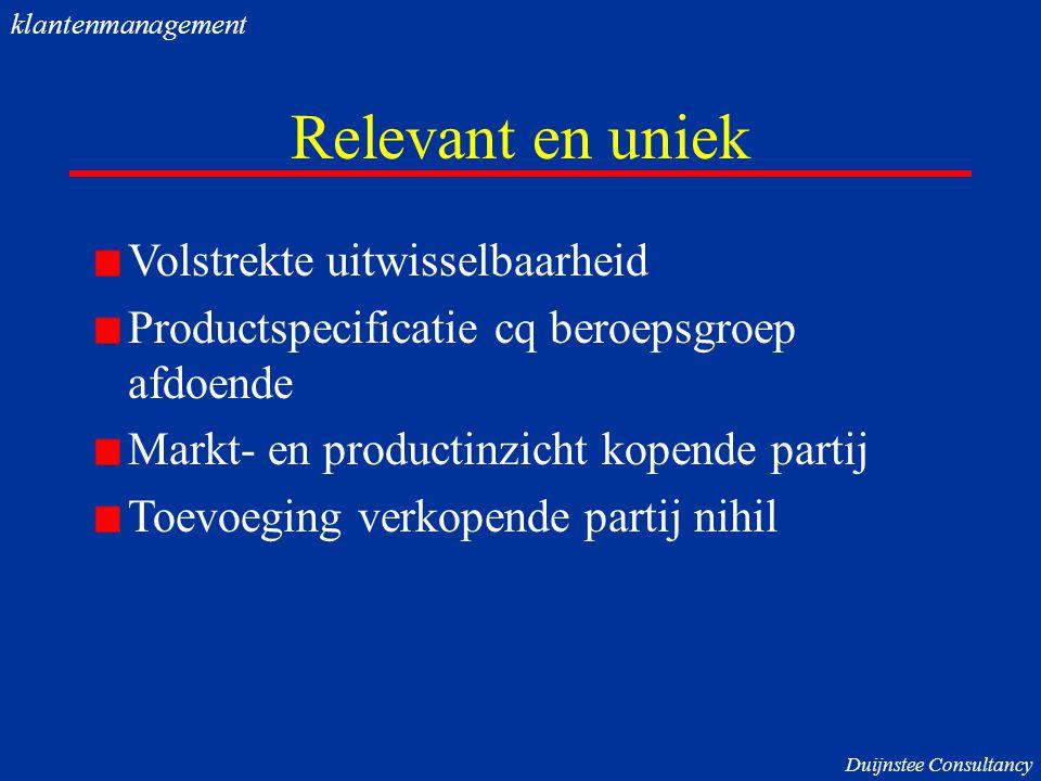 6.Bewustzijn  Begrip van belang klant voor organisatie.