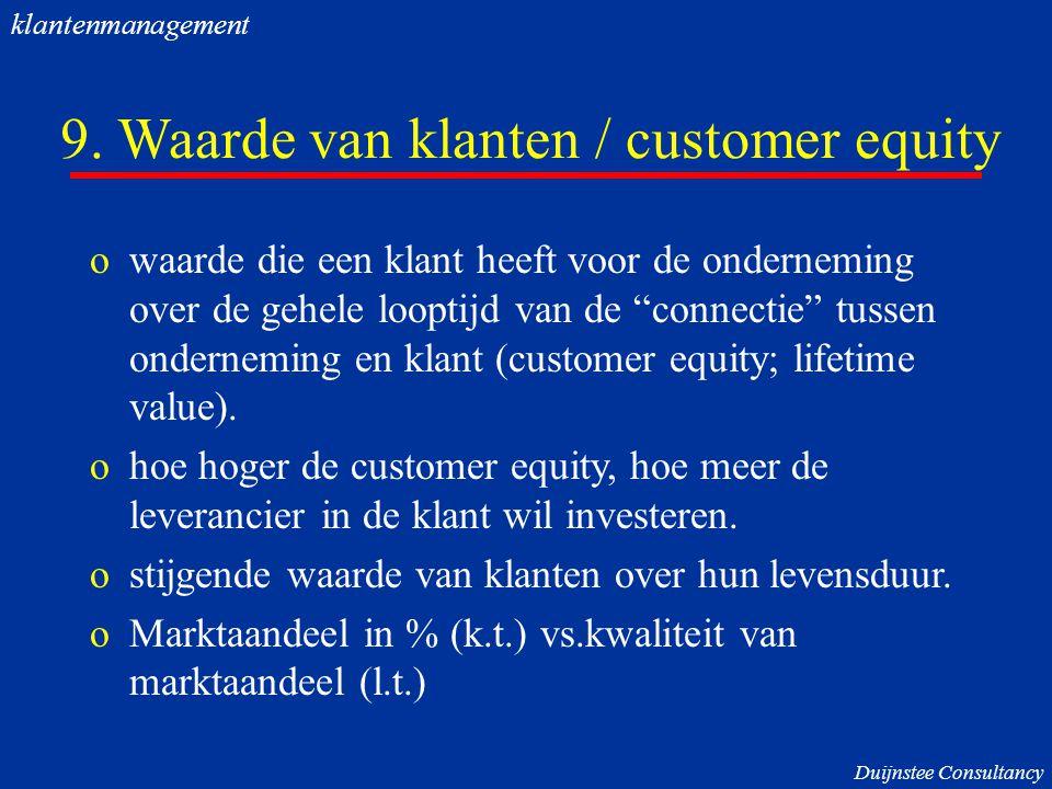 """9. Waarde van klanten / customer equity owaarde die een klant heeft voor de onderneming over de gehele looptijd van de """"connectie"""" tussen onderneming"""