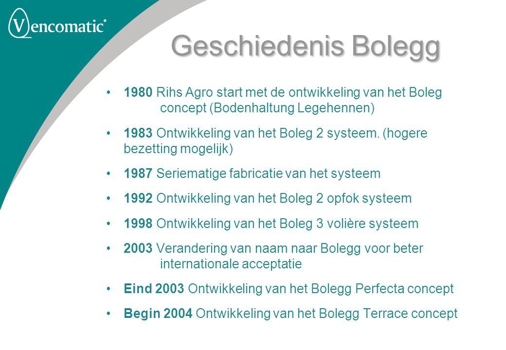 Geschiedenis Bolegg 1980 Rihs Agro start met de ontwikkeling van het Boleg concept (Bodenhaltung Legehennen) 1983 Ontwikkeling van het Boleg 2 systeem