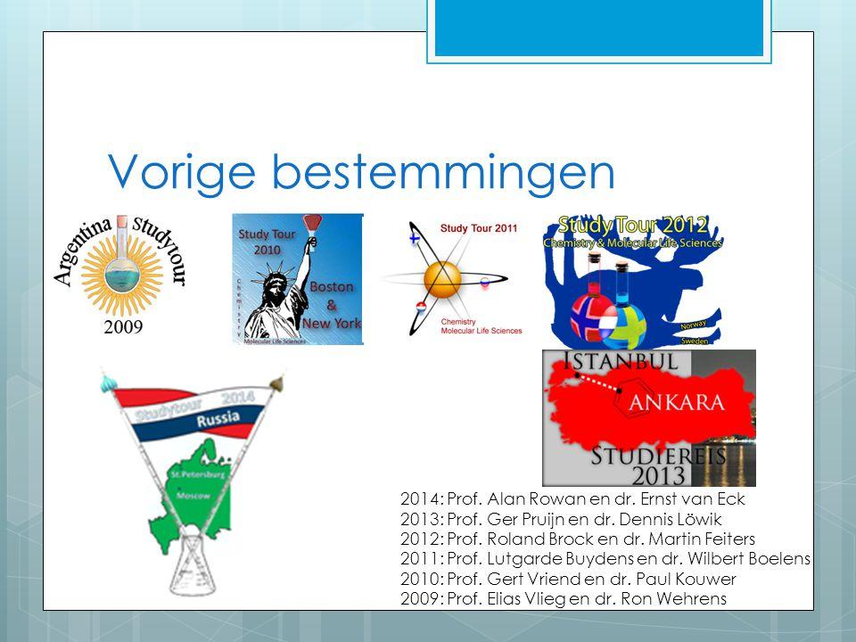 Vorige bestemmingen 2014: Prof. Alan Rowan en dr. Ernst van Eck 2013: Prof. Ger Pruijn en dr. Dennis Löwik 2012: Prof. Roland Brock en dr. Martin Feit