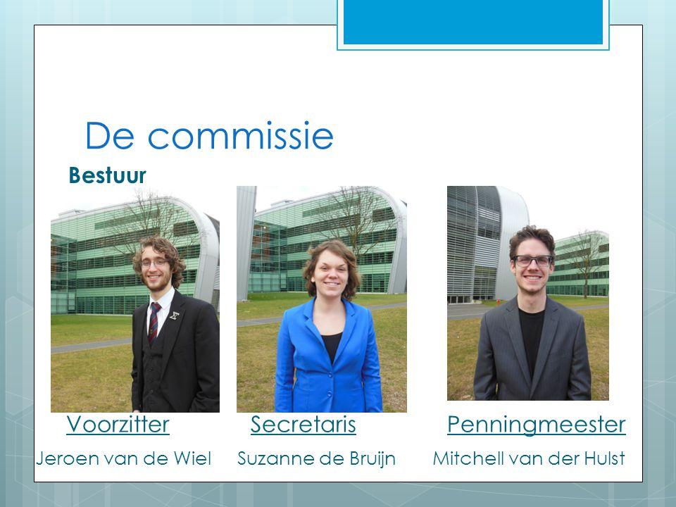 De commissie Voorzitter Secretaris Penningmeester Jeroen van de Wiel Suzanne de Bruijn Mitchell van der Hulst Bestuur