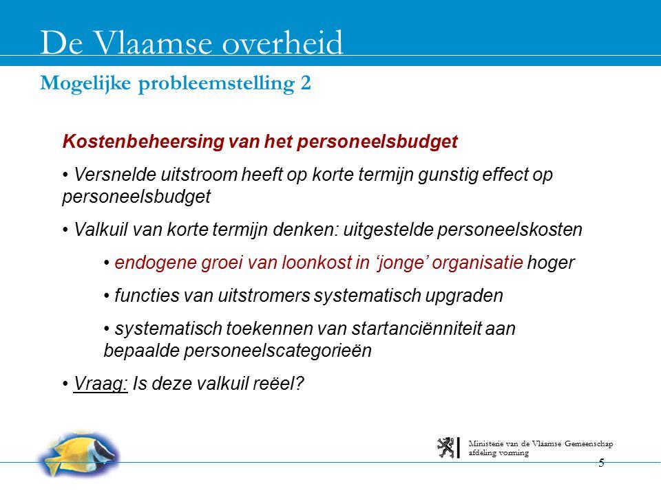 5 Mogelijke probleemstelling 2 De Vlaamse overheid afdeling vorming Ministerie van de Vlaamse Gemeenschap Kostenbeheersing van het personeelsbudget Ve