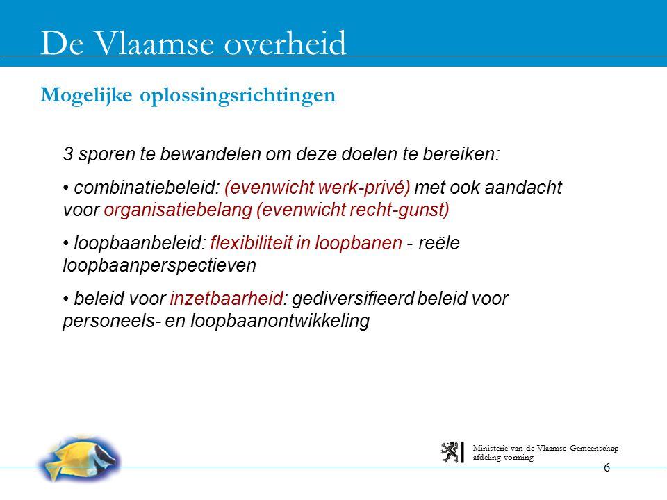 6 Mogelijke oplossingsrichtingen De Vlaamse overheid afdeling vorming Ministerie van de Vlaamse Gemeenschap 3 sporen te bewandelen om deze doelen te bereiken: combinatiebeleid: (evenwicht werk-privé) met ook aandacht voor organisatiebelang (evenwicht recht-gunst) loopbaanbeleid: flexibiliteit in loopbanen - reële loopbaanperspectieven beleid voor inzetbaarheid: gediversifieerd beleid voor personeels- en loopbaanontwikkeling