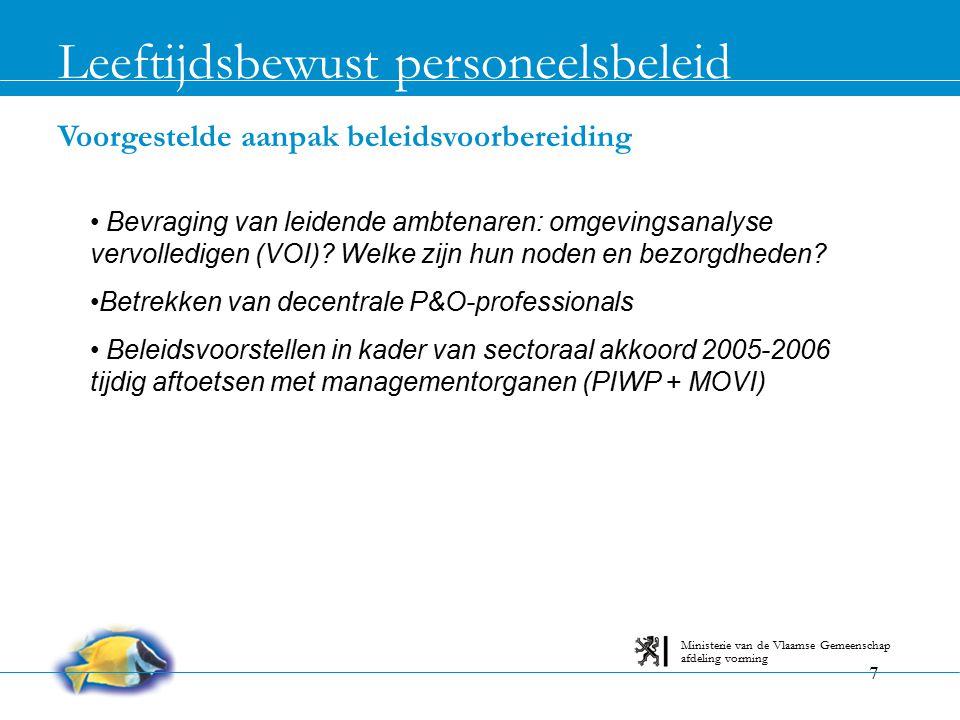 8 Nota 19/07/04 aan leidende ambtenaren Leeftijdsbewust personeelsbeleid afdeling vorming Ministerie van de Vlaamse Gemeenschap Aangeschreven 26 VOI's + 7 departementen MVG Op 26/11: formeel antwoord ontvangen van 20 organisaties - herinnering via mail (antwoorden ingewacht 1/12 of 6/12) Gemeenschappelijk antwoord door MOVI Bevestigend antwoord op vraag: Wenst uw organisatie te worden betrokken bij beleidsvoorbereidende werkgroep? 2 VOI's + 3 departementen
