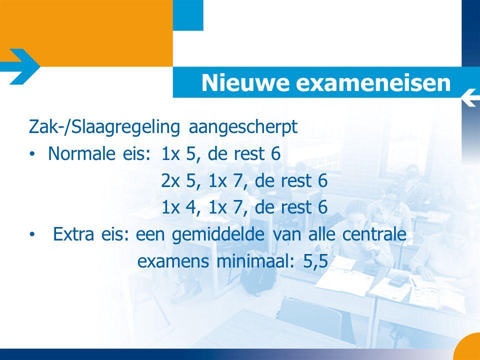 Nieuwe exameneisen Zak-/Slaagregeling aangescherpt Normale eis:1x 5, de rest 6 2x 5, 1x 7, de rest 6 1x 4, 1x 7, de rest 6 Extra eis: een gemiddelde van alle centrale examens minimaal: 5,5