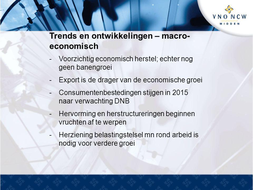 Trends en ontwikkelingen – macro- economisch -Voorzichtig economisch herstel; echter nog geen banengroei -Export is de drager van de economische groei -Consumentenbestedingen stijgen in 2015 naar verwachting DNB -Hervorming en herstructureringen beginnen vruchten af te werpen -Herziening belastingstelsel mn rond arbeid is nodig voor verdere groei