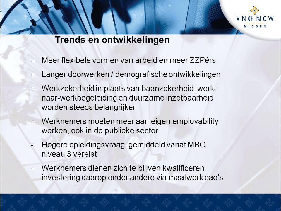 Trends en ontwikkelingen -Meer flexibele vormen van arbeid en meer ZZPérs -Langer doorwerken / demografische ontwikkelingen -Werkzekerheid in plaats van baanzekerheid, werk- naar-werkbegeleiding en duurzame inzetbaarheid worden steeds belangrijker -Werknemers moeten meer aan eigen employability werken, ook in de publieke sector -Hogere opleidingsvraag, gemiddeld vanaf MBO niveau 3 vereist -Werknemers dienen zich te blijven kwalificeren, investering daarop onder andere via maatwerk cao's