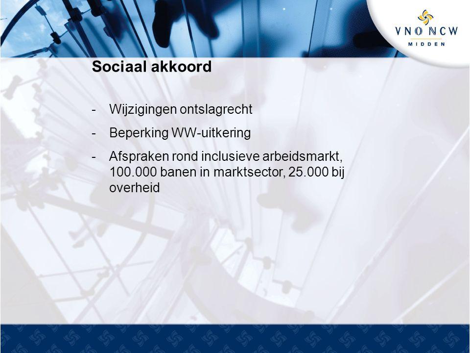 Sociaal akkoord -Wijzigingen ontslagrecht -Beperking WW-uitkering -Afspraken rond inclusieve arbeidsmarkt, 100.000 banen in marktsector, 25.000 bij overheid