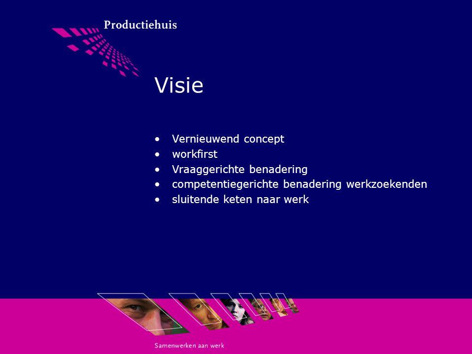 Visie Vernieuwend concept workfirst Vraaggerichte benadering competentiegerichte benadering werkzoekenden sluitende keten naar werk