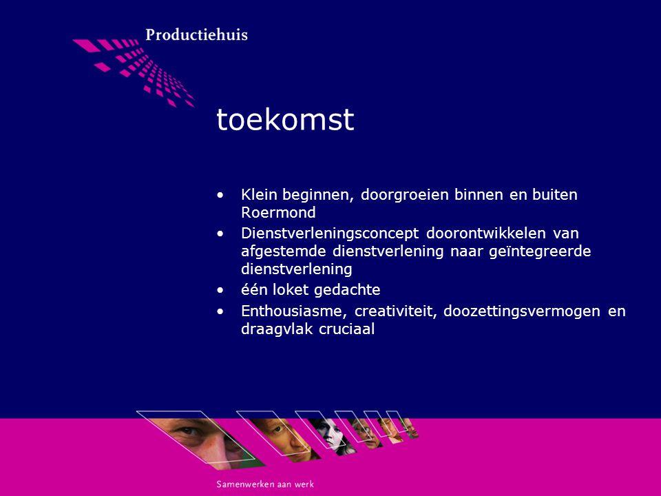 toekomst Klein beginnen, doorgroeien binnen en buiten Roermond Dienstverleningsconcept doorontwikkelen van afgestemde dienstverlening naar geïntegreerde dienstverlening één loket gedachte Enthousiasme, creativiteit, doozettingsvermogen en draagvlak cruciaal
