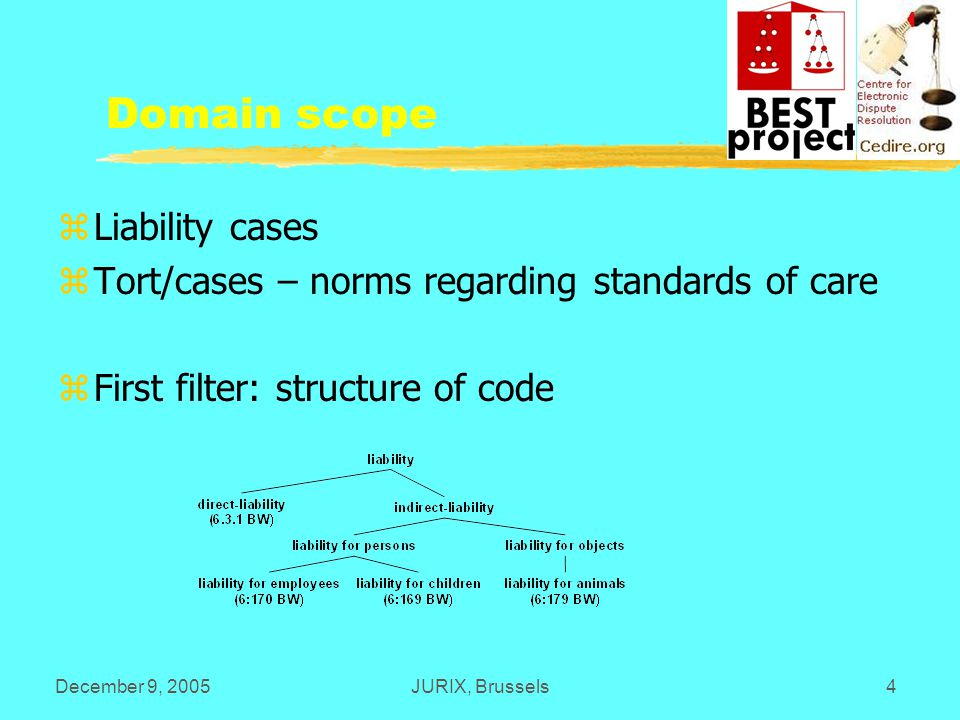 December 9, 2005JURIX, Brussels4 Domain scope zLiability cases zTort/cases – norms regarding standards of care zFirst filter: structure of code