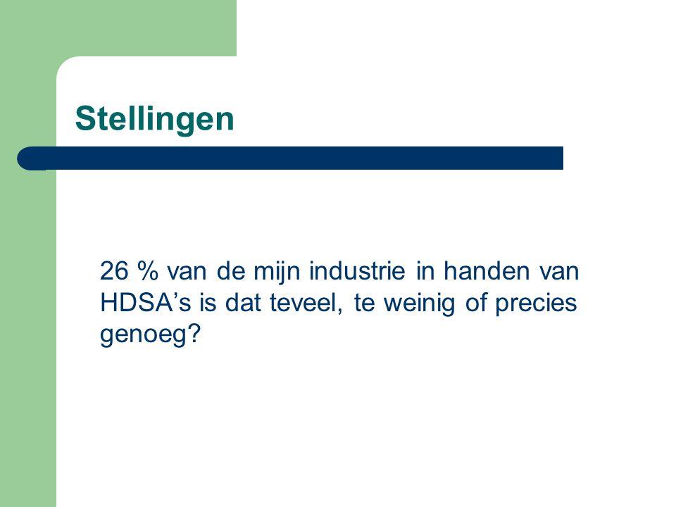 Stellingen 26 % van de mijn industrie in handen van HDSA's is dat teveel, te weinig of precies genoeg