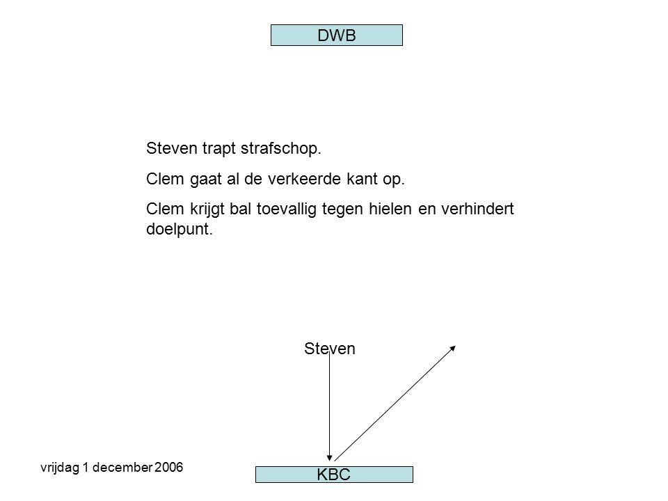 vrijdag 1 december 2006 DWB KBC Steven Steven trapt strafschop. Clem gaat al de verkeerde kant op. Clem krijgt bal toevallig tegen hielen en verhinder