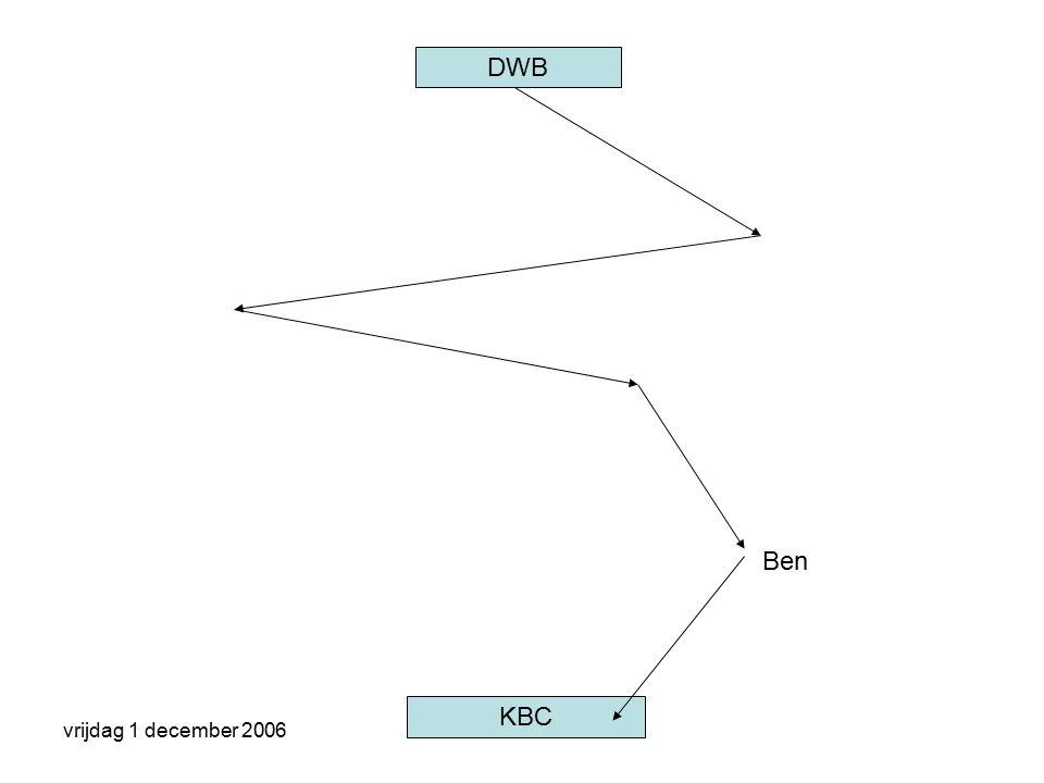 vrijdag 1 december 2006 DWB KBC Ben